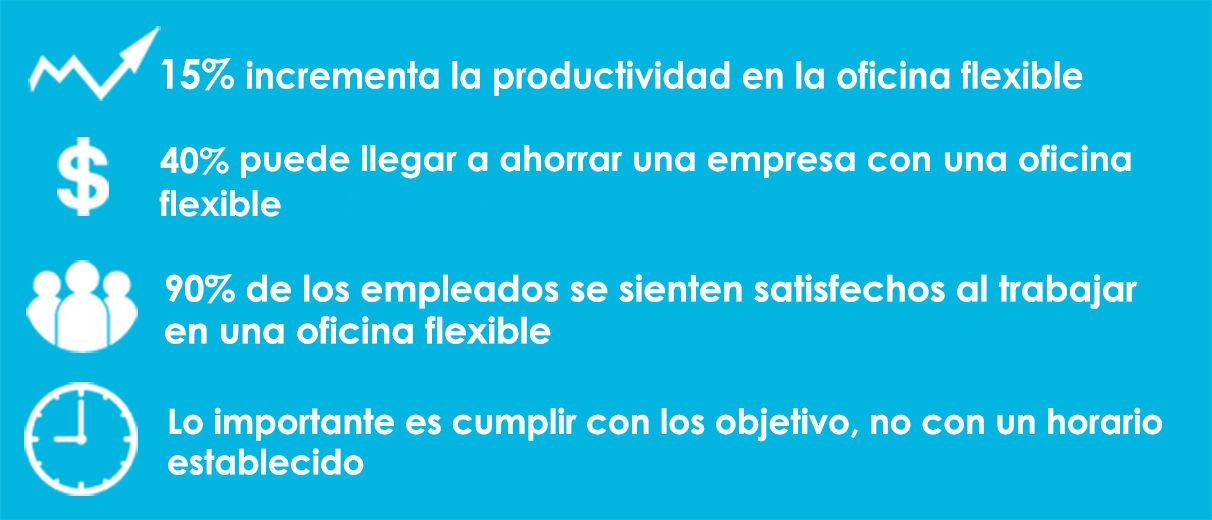Beneficios Oficina Flexible